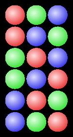 150px-Permutations_RGB_svg