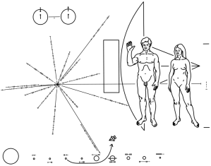 800px-Pioneer_plaque_(transparent).svg