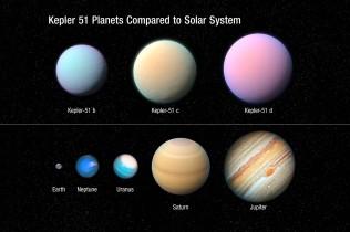Exoplaneter som snurrar runt andra solar överst.